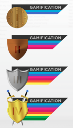 gamification certification combo